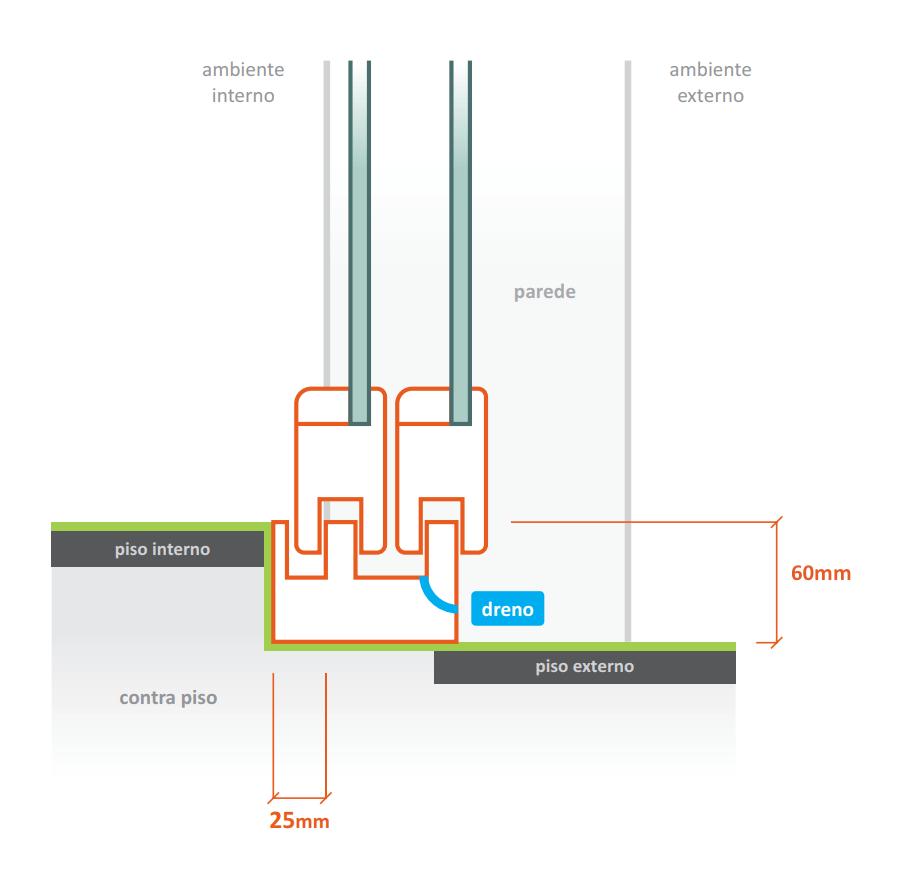 Rebaixo para Portas de Correr Externa em Esquadria de PVC