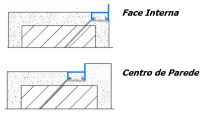 Desenho que Mostra a Forma de Colocação do Contramarco